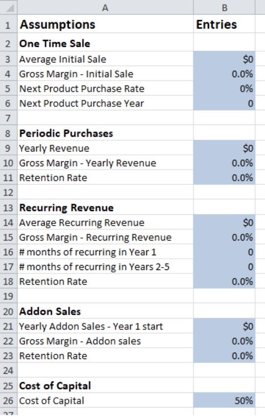 LTV Calculation Spreadsheet (Disciplined Entrepreneurship)